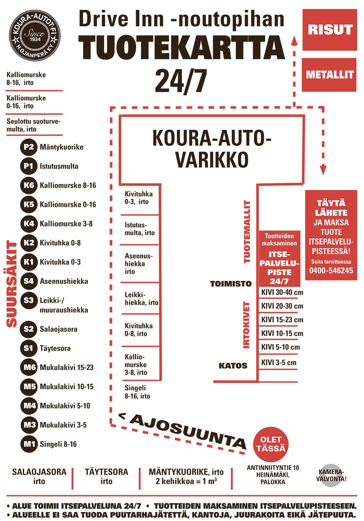 Koura-Autot Ojanperä Drive In -noutopihan tuotekartta 2017