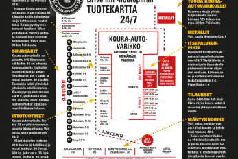 koura-autot-tuotekartta-2018